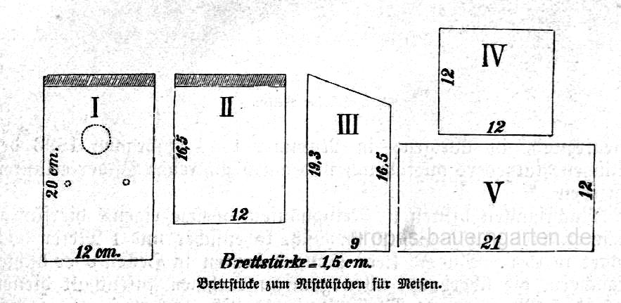 Das Bild zeigt einen Bauplan für einen Meisen-Nistkasten.