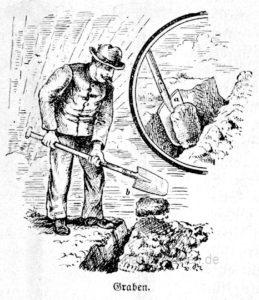 Das Bild zeigt einen Bauern oder Gärtner beim Umgraben seiner Beete.